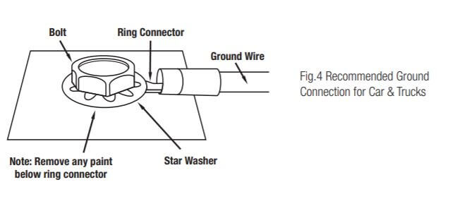 Ground connection details for Car & Trucks